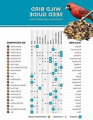 Audubon Park Wild to Use,